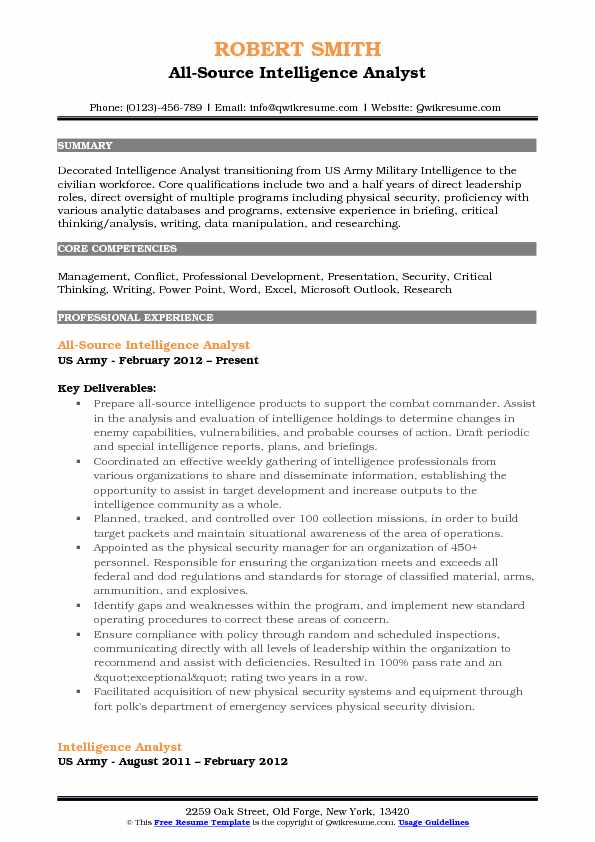 All-Source Intelligence Analyst Resume Model