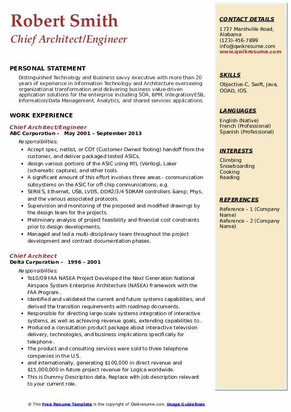 Resume distinguished architect security software best papers ghostwriters site online