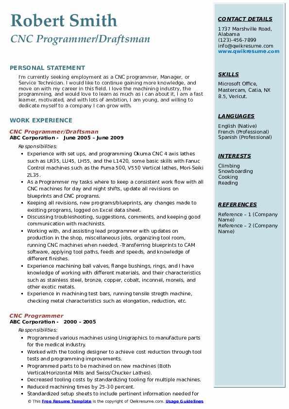 CNC Programmer/Draftsman Resume Template