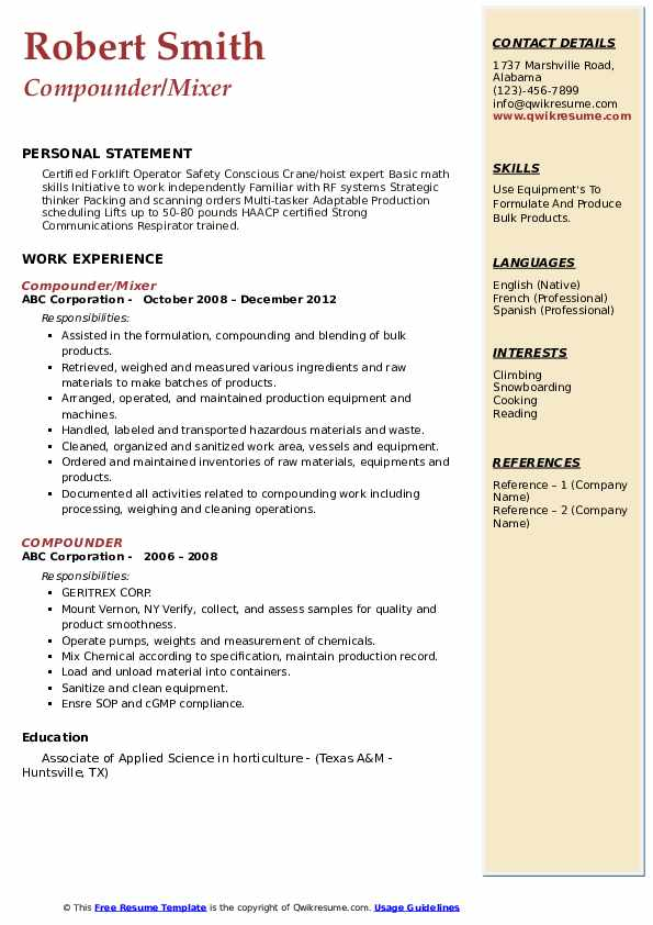 Compounder/Mixer Resume Sample