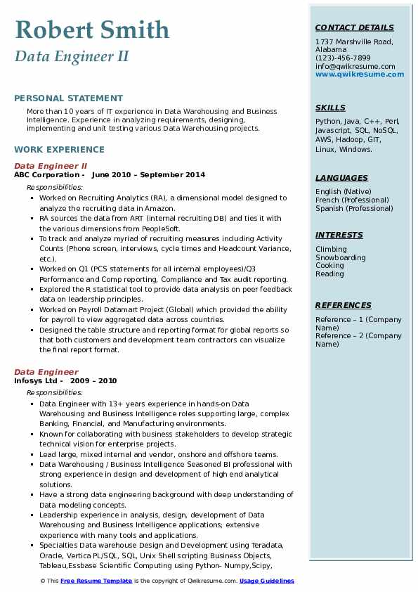 Data Engineer Resume Samples Qwikresume
