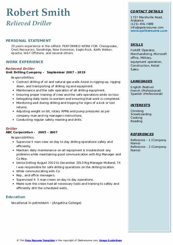 Relieved Driller Resume Template