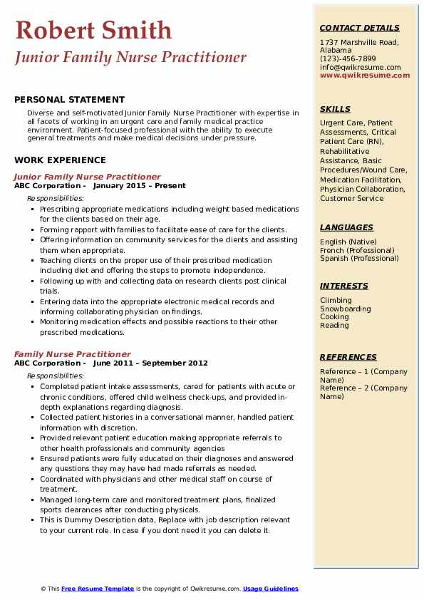 Junior Family Nurse Practitioner Resume Template