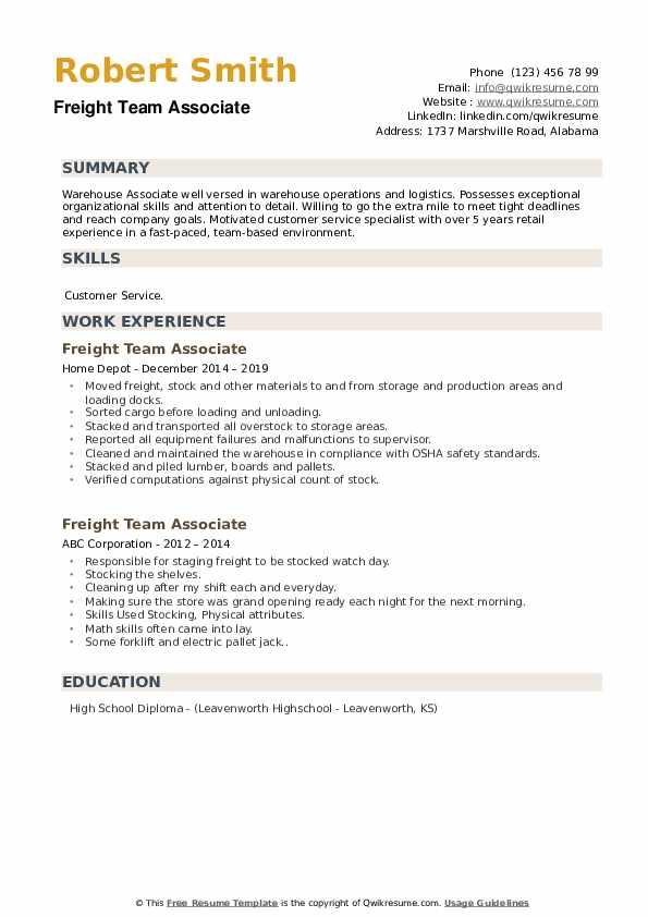 Animal Caregiver Resume example