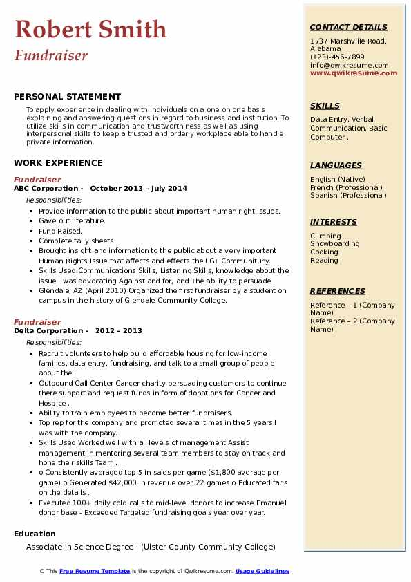 Fundraiser Resume example