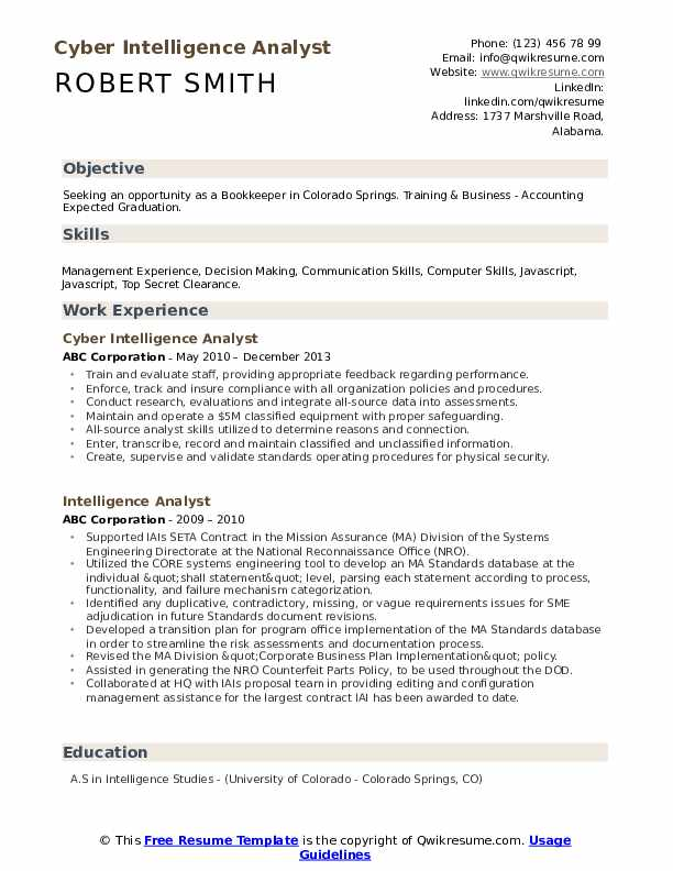 Cyber Intelligence Analyst Resume Format