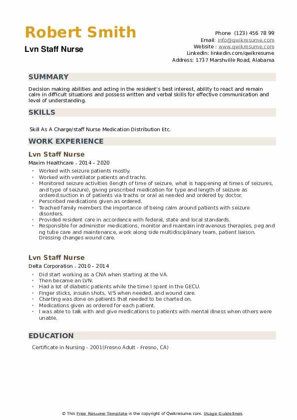 LVN Staff Nurse Resume example