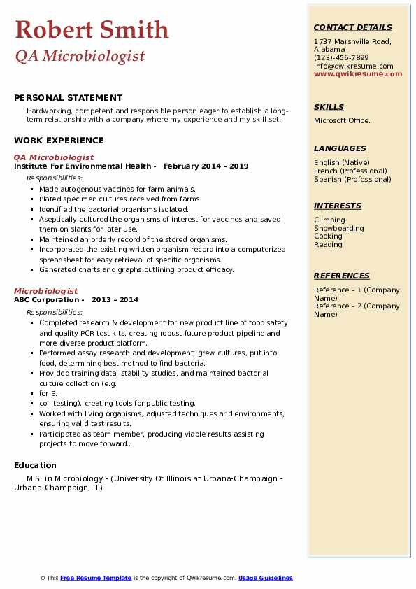 QA Microbiologist Resume Template