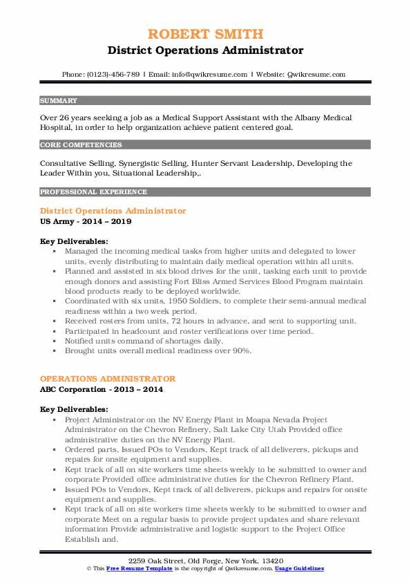 Program Administrator/Supervisor Resume Format