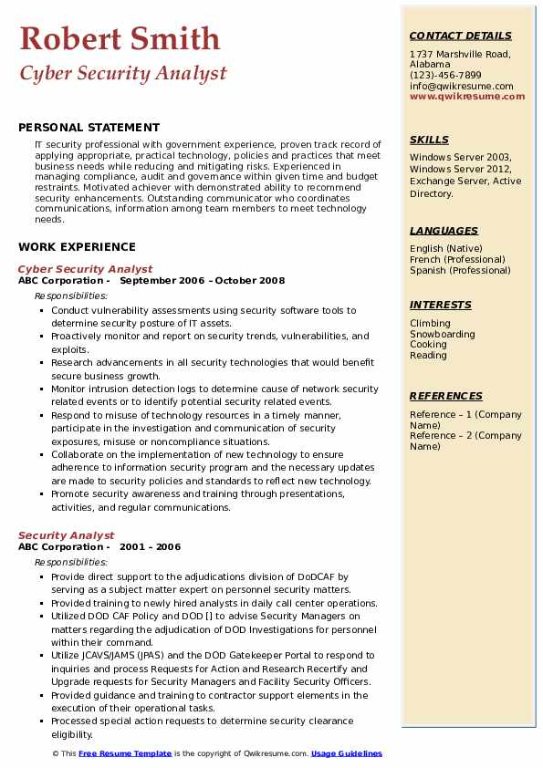 Cyber Security Analyst Resume Template