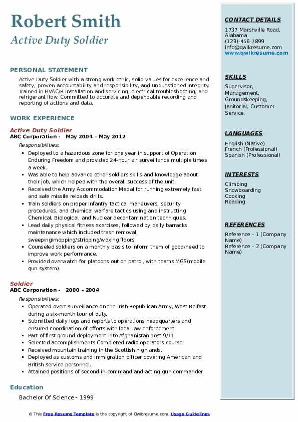 Active Duty Soldier Resume Example