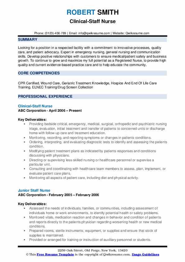 Clinical-Staff Nurse Resume Format