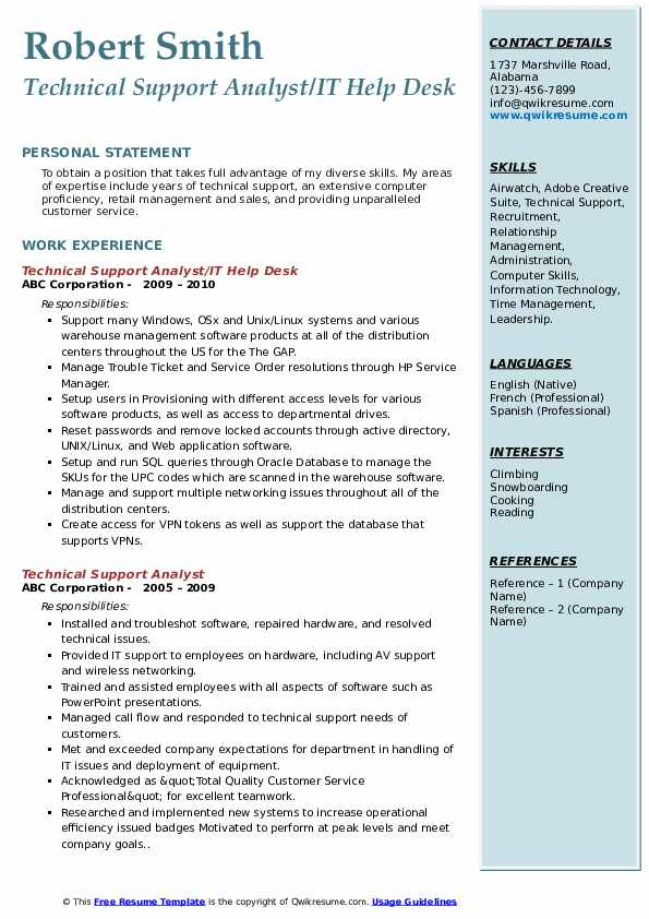 Technical Support Analyst/IT Help Desk Resume Model