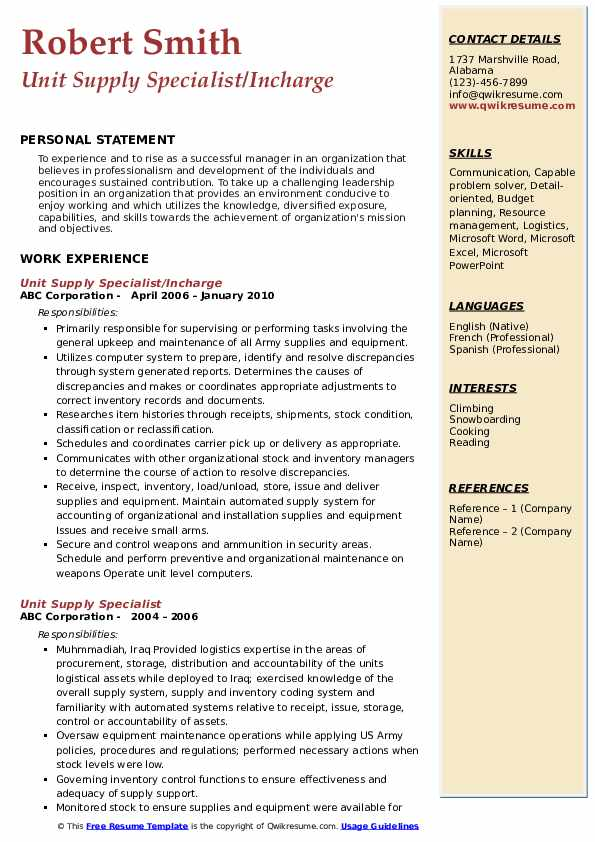 Unit Supply Specialist/Incharge Resume Template