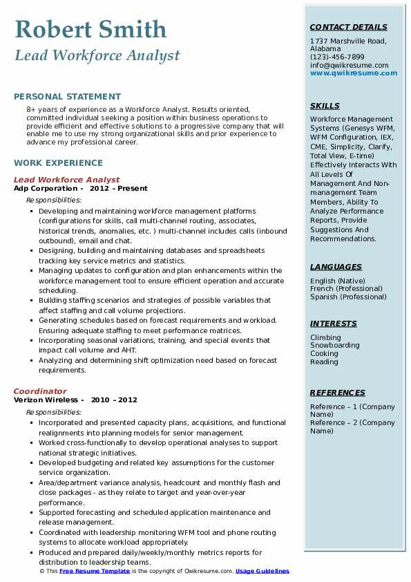 Lead Workforce Analyst Resume Template