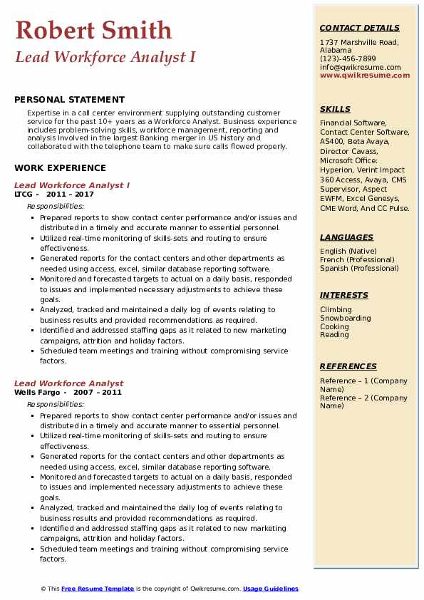Lead Workforce Analyst I Resume Format